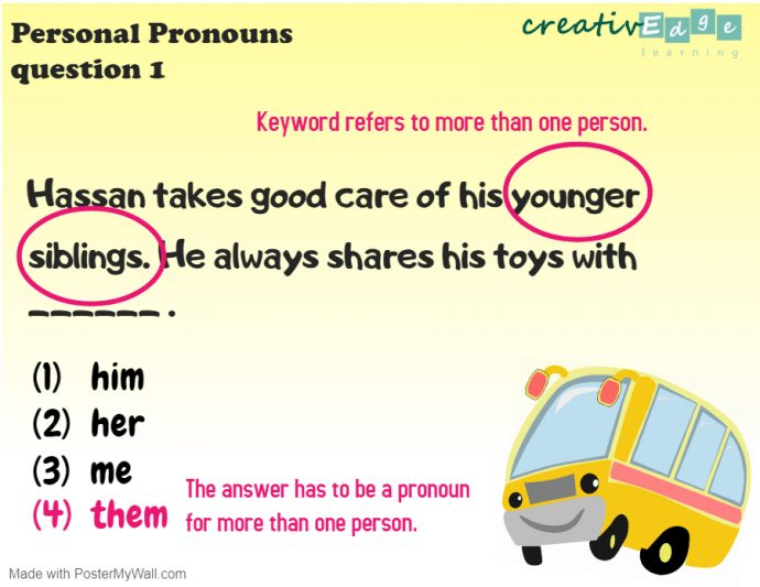 Primary 1 English Grammar Syllabus - Personal Pronouns question 1
