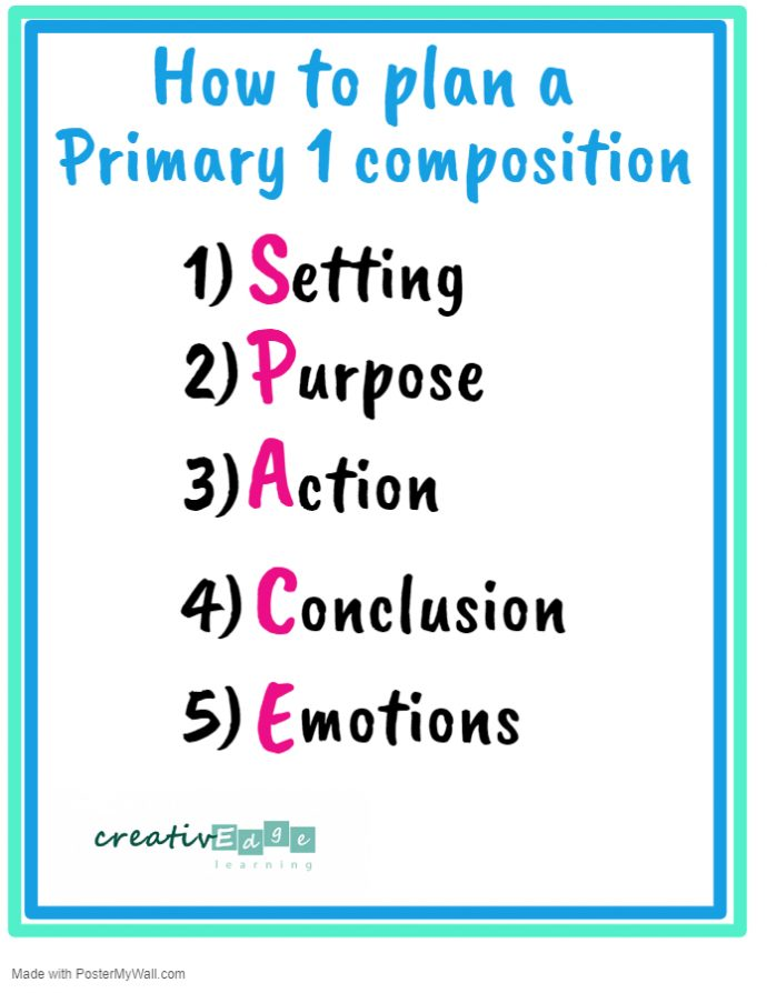 SPACE planning for Primary 1 English composition
